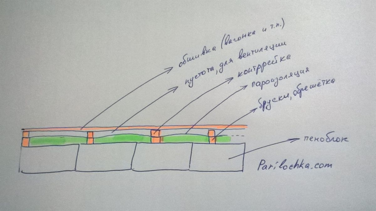 uteplenie-iznutri-bani-penoblok-1200