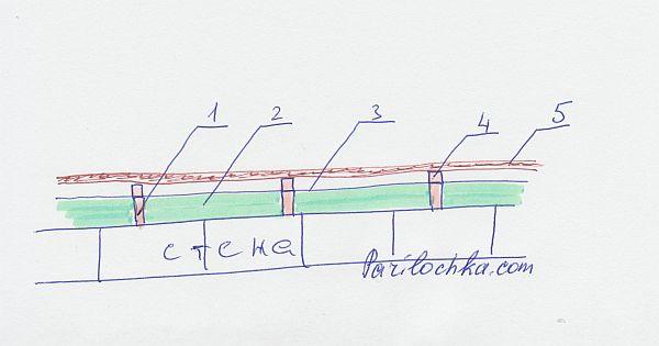 pirog-steni-utepleniia-snaruzhi
