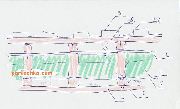 uteplenie-kryshi-bani-1-600