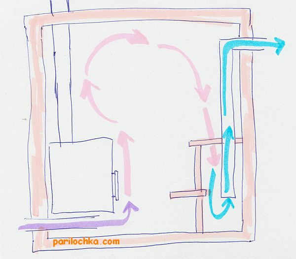 ventiliatciia-bastu-v-bane