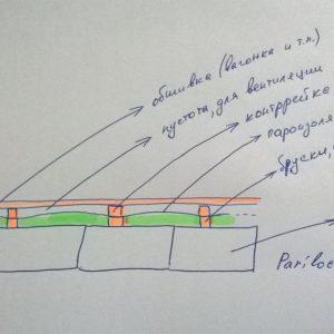 Лежак для бани своими руками чертежи