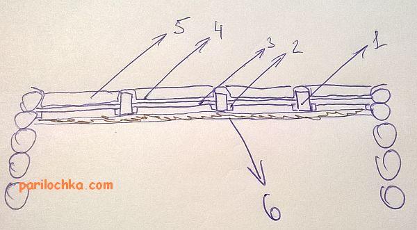 схема пирога подшивного потолка