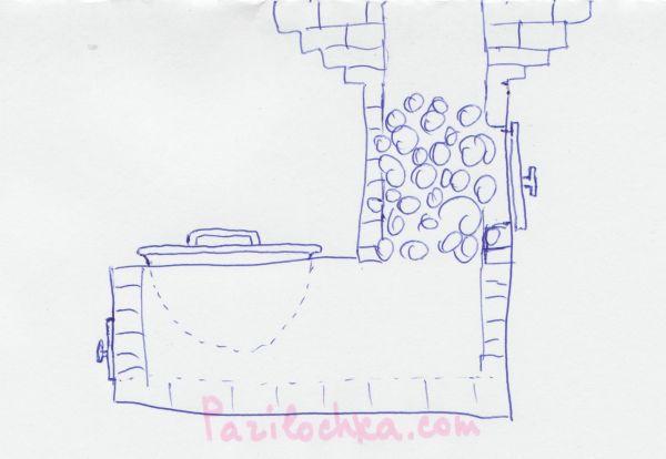 Печь для бани с котлом для воды