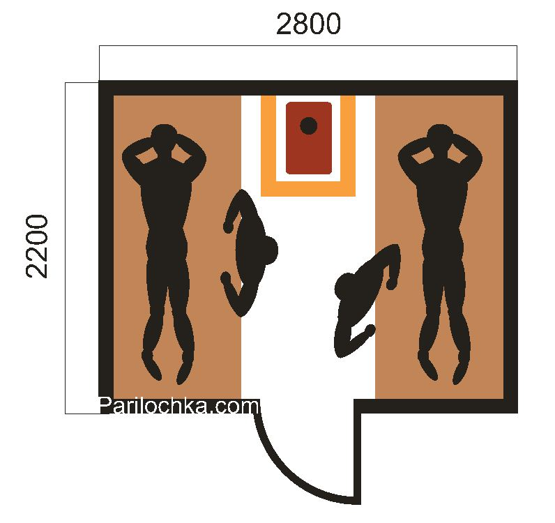 Оптимальные размеры парилки на 4 человека: чертеж.
