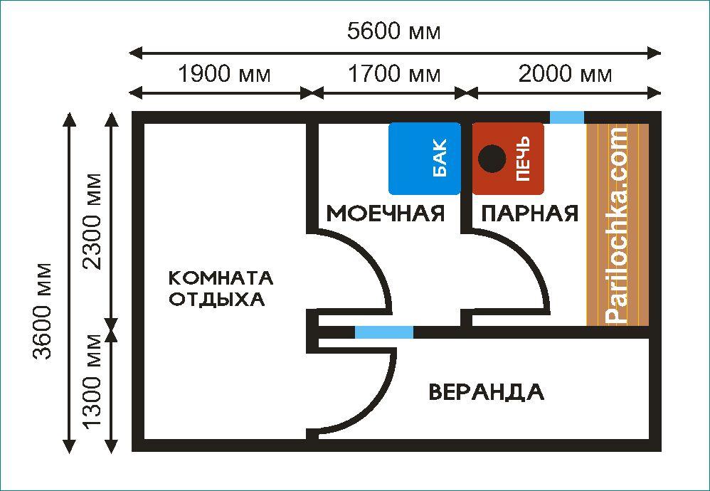 Комната отдыха, моечная и парилка: размеры и планировка.